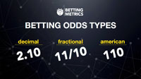 Take a look at Betting Odds 5